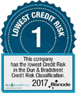 Lowest Credit Risk 1 2017